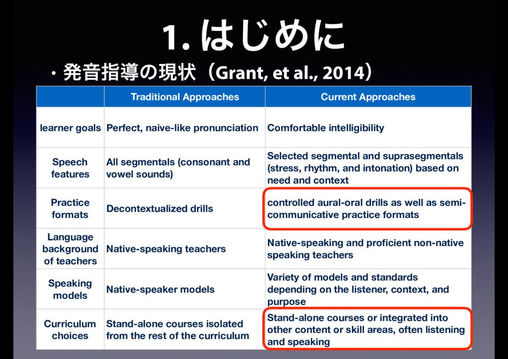 1. ͡Ίʹ • ൃԻࢦಋͷݱঢ়ʢGrant, et al., 2014ʣ Traditio...