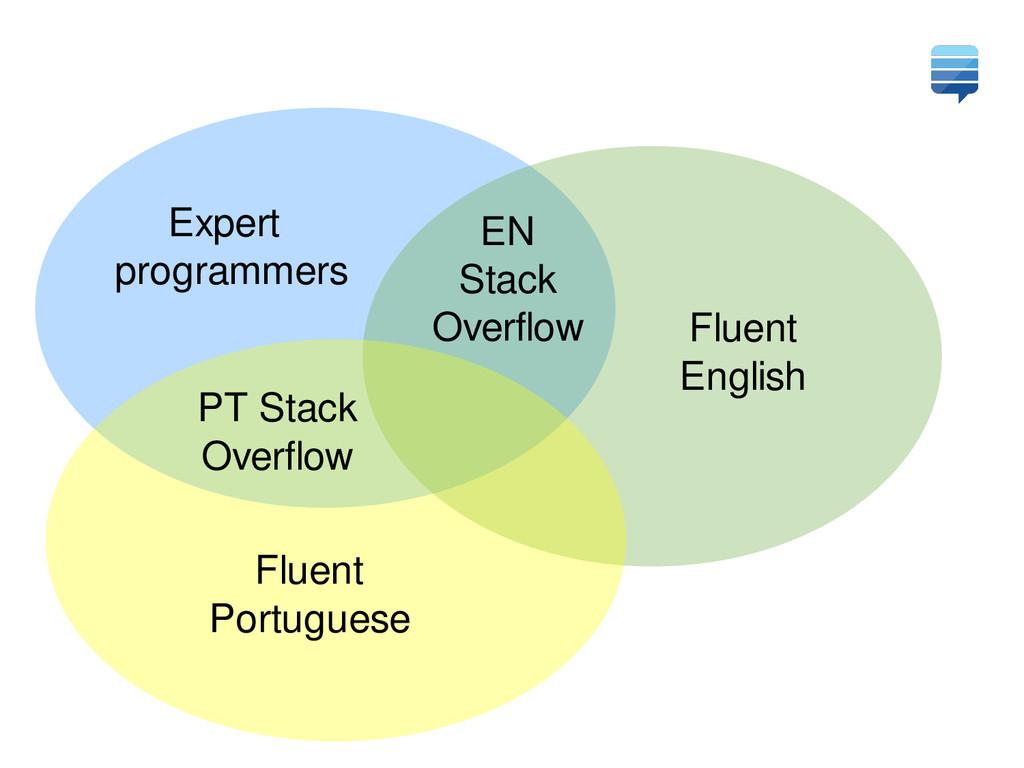 Expert programmers Fluent English EN Stack Over...