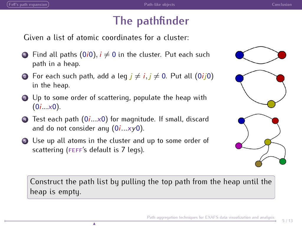 Feff's path expansion Path-like objects Conclusi...
