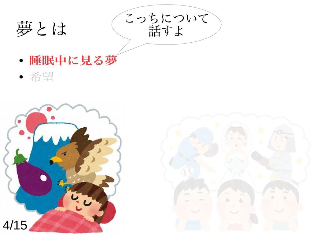 夢とは ● 睡眠中に見る夢 ● 希望 こっちについて 話すよ 4/15