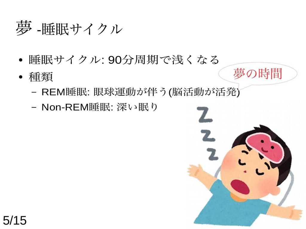 夢 -睡眠サイクル ● 睡眠サイクル: 90分周期で浅くなる ● 種類 – REM睡眠: 眼球...