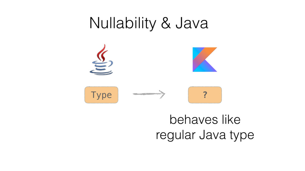 Nullability & Java Type behaves like regular Ja...