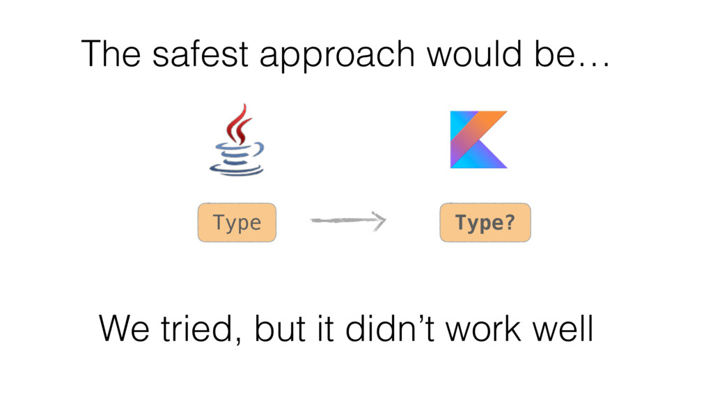 The safest approach would be… Type Type? We tri...