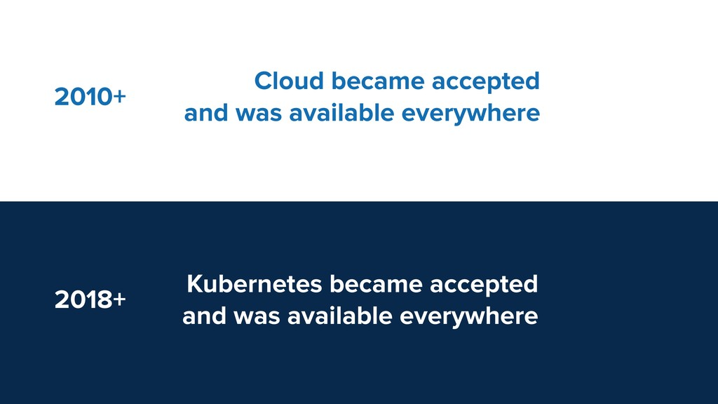 Cloud became accepted and was available everywh...