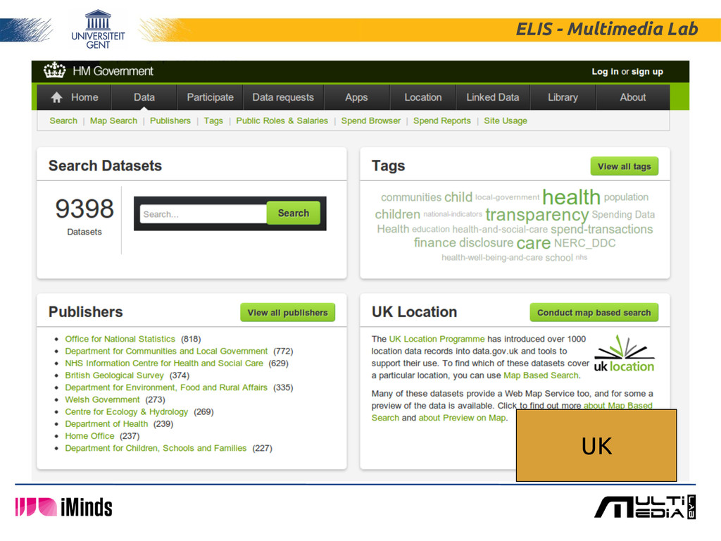 ELIS - Multimedia Lab UK