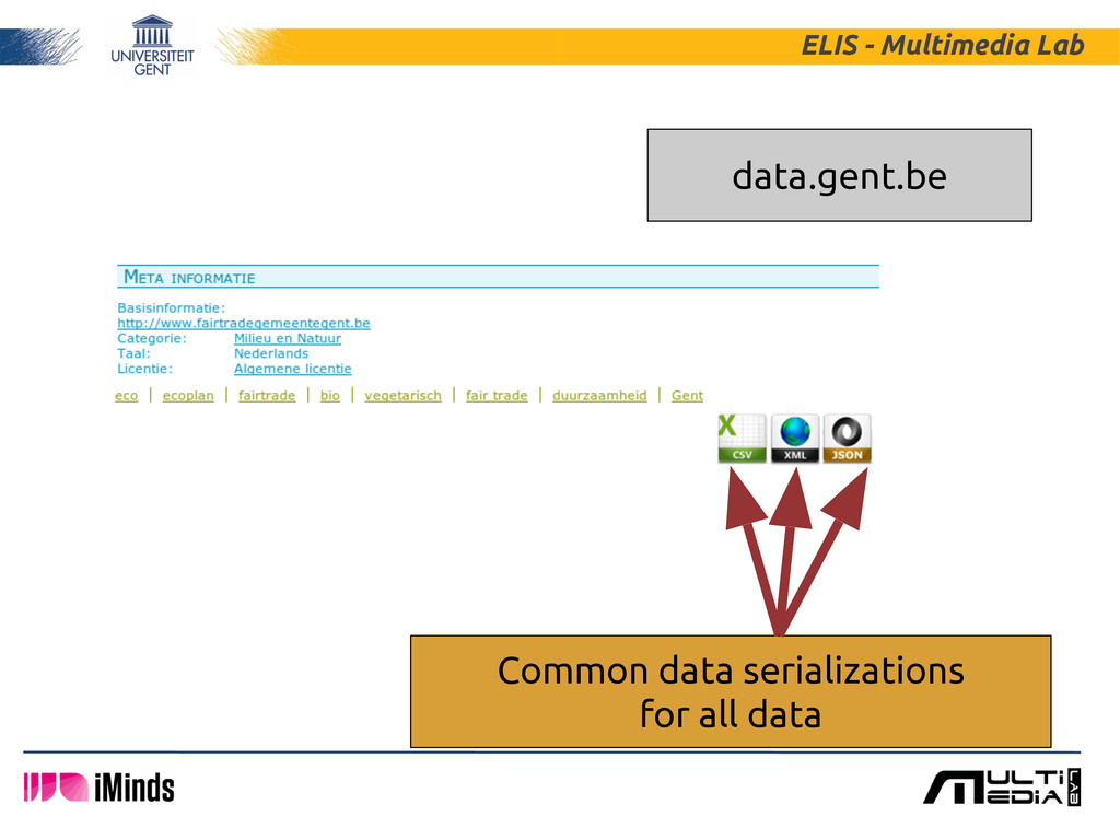ELIS - Multimedia Lab Common data serialization...