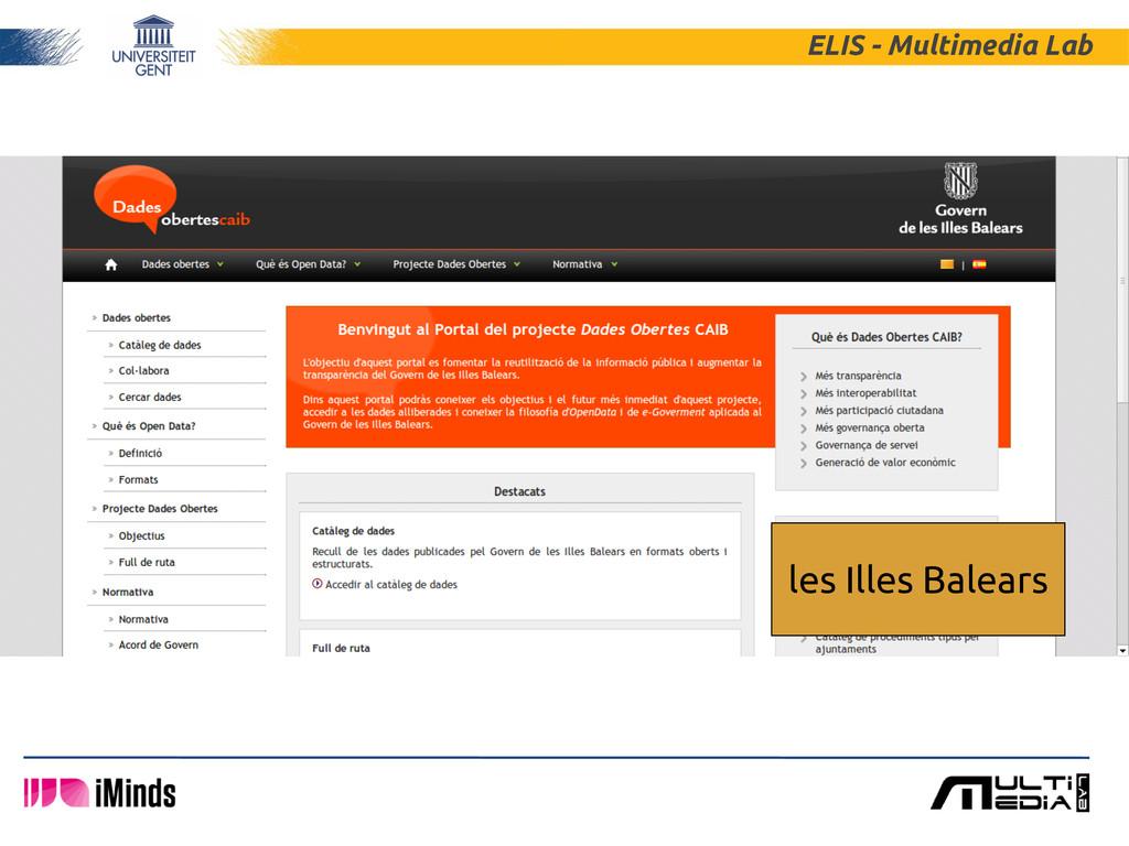 ELIS - Multimedia Lab les Illes Balears