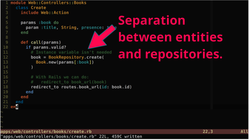 Separation between entities and repositories.
