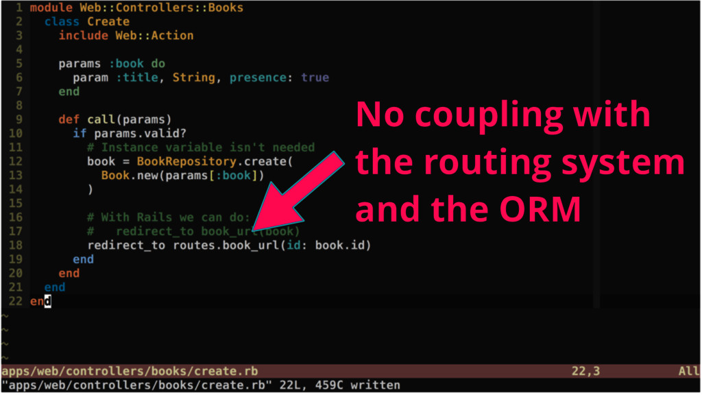 No coupling with the routing system and the ORM