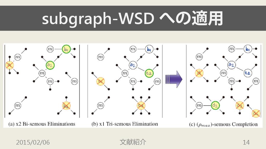 subgraph-WSD への適用 2015/02/06 文献紹介 14