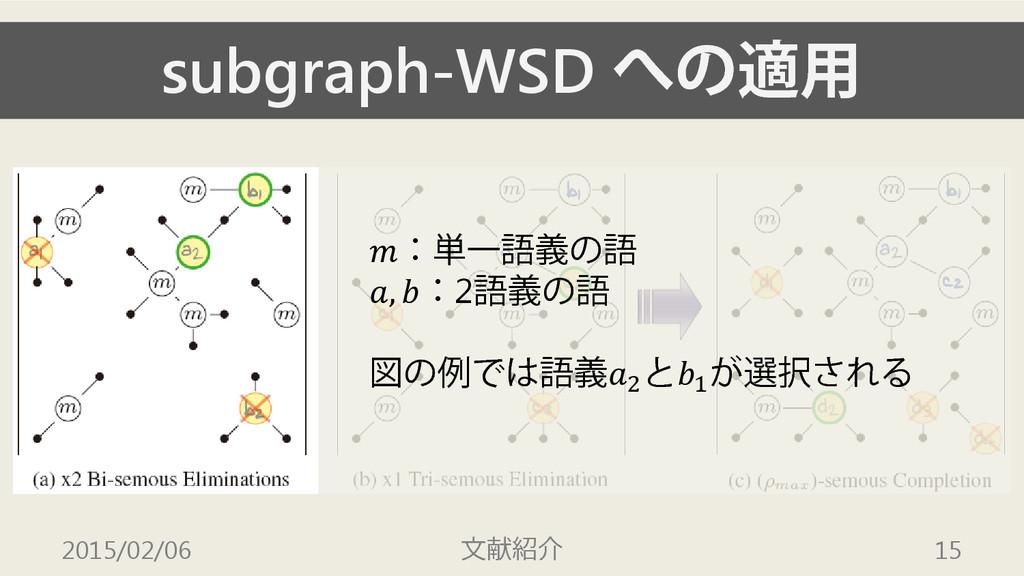 subgraph-WSD への適用 2015/02/06 文献紹介 15 :単一語義の語 , ...