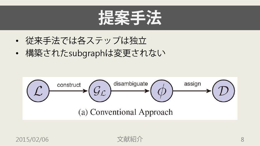 提案手法 • 従来手法では各ステップは独立 • 構築されたsubgraphは変更されない 20...