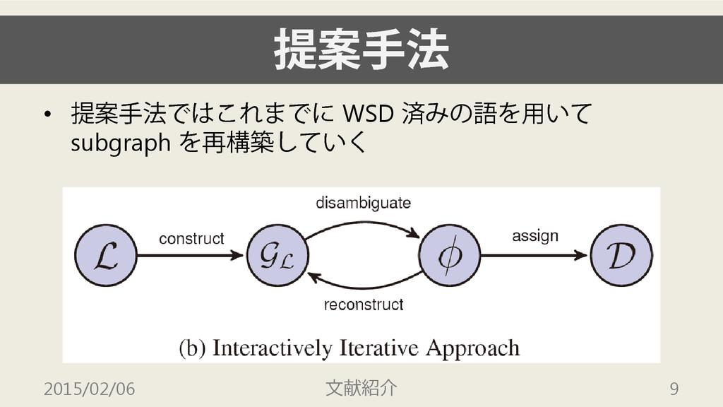 提案手法 • 提案手法ではこれまでに WSD 済みの語を用いて subgraph を再構築して...