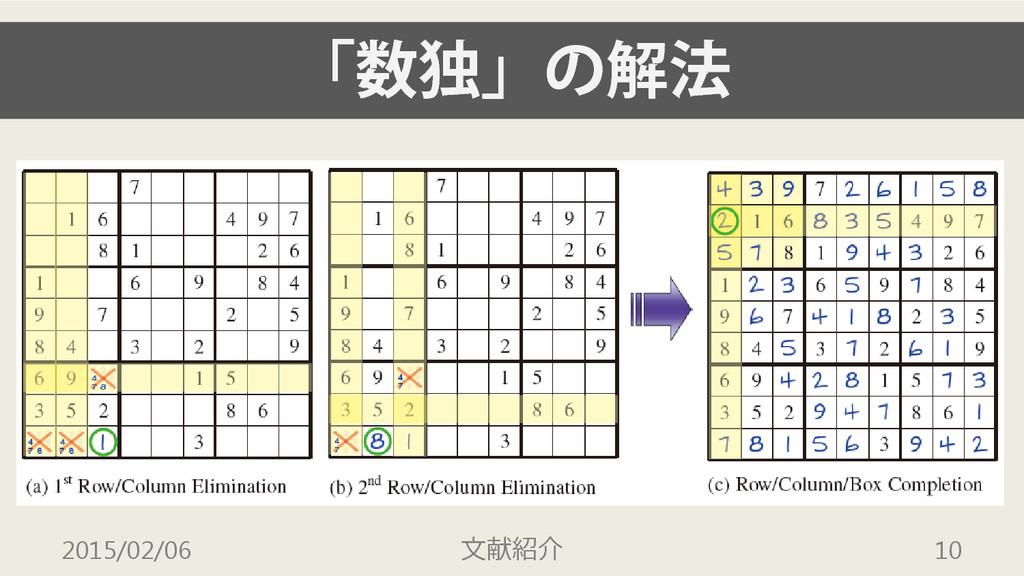 「数独」の解法 2015/02/06 文献紹介 10
