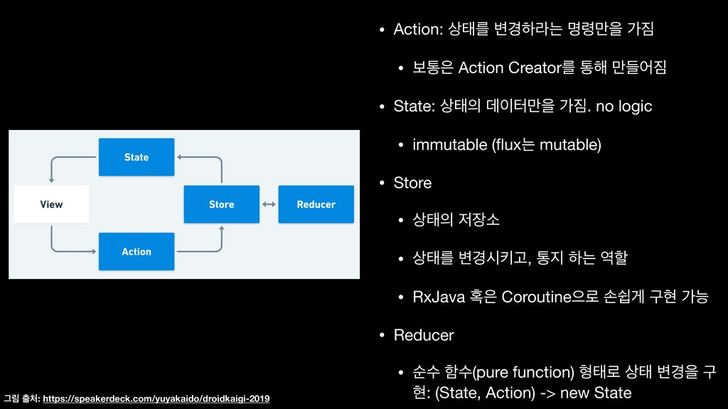 • Action: కܳ ߸҃ೞۄח ݺ۸݅ਸ о  • ࠁా Action Creat...
