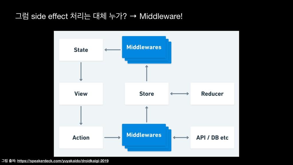 Ӓۢ side effect ܻח  ־о? → Middleware! Ӓܿ : h...