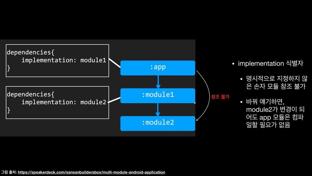 ଵઑ ࠛо • implementation ध߹  • ݺदਵ۽ ೞ ঋ  ࣚ...