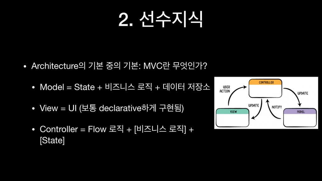 2. ࢶࣻध • Architecture ӝࠄ  ӝࠄ: MVCۆ ޖੋо?  •...