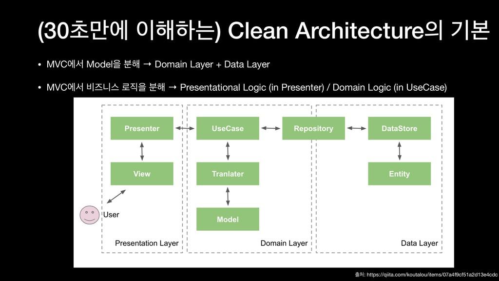 (30ୡ݅ী ೧ೞח) Clean Architecture ӝࠄ • MVCীࢲ Mod...