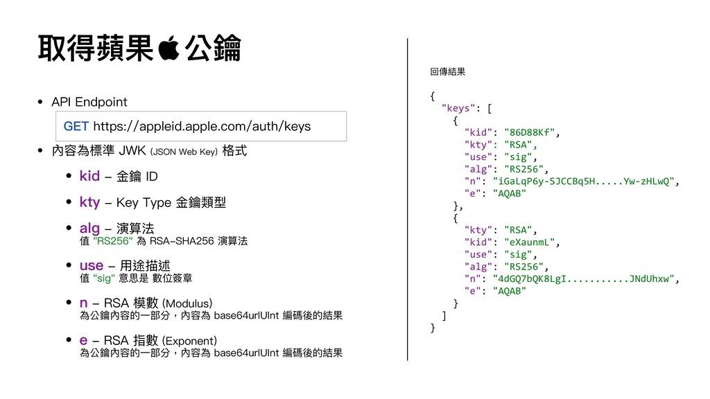 """{ """"keys"""": [ { """"kid"""": """"86D88Kf"""", """"kty"""": """"RSA"""", """"..."""