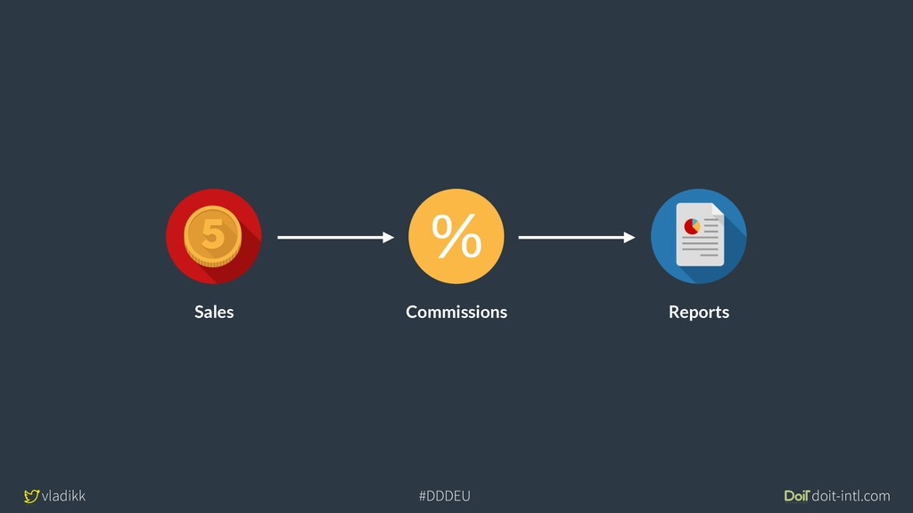 vladikk doit-intl.com #DDDEU Sales Commissions ...