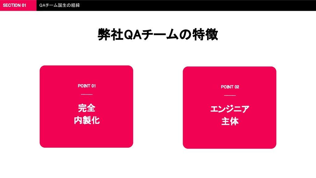 弊社QAチームの特徴 SECTION 01 QAチーム誕生の経緯 完全 内製化 POINT 0...