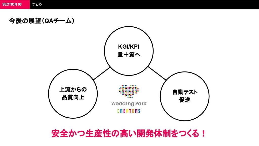 SECTION 03 まとめ 今後の展望(QAチーム) 安全かつ生産性の高い開発体制をつくる!...