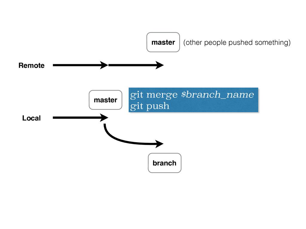Remote Local master git merge $branch_name git ...