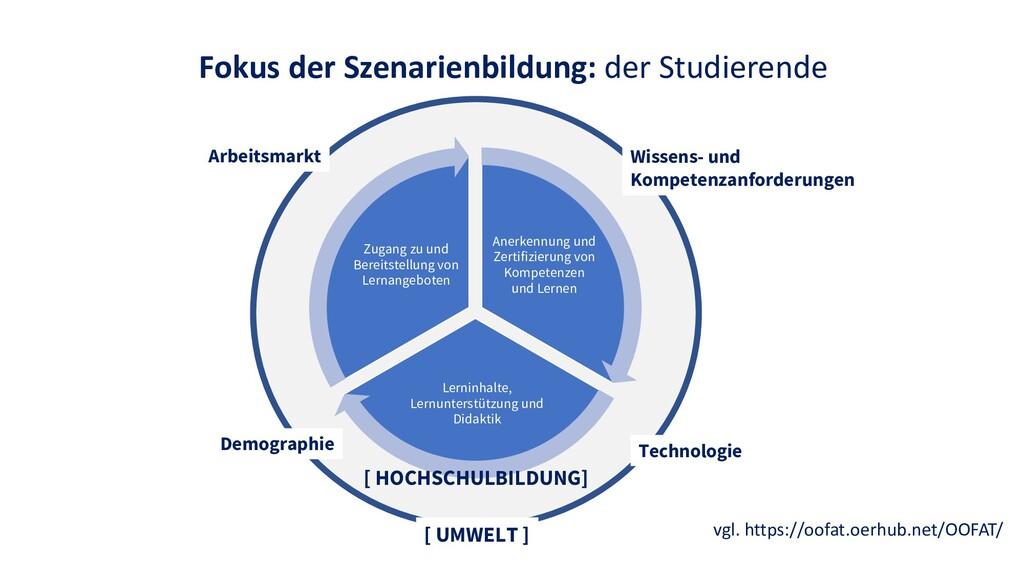 Fokus der Szenarienbildung: der Studierende Ane...