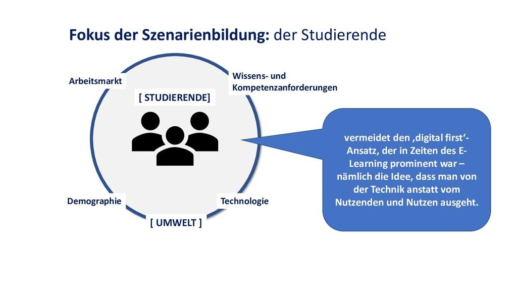 Fokus der Szenarienbildung: der Studierende Arb...