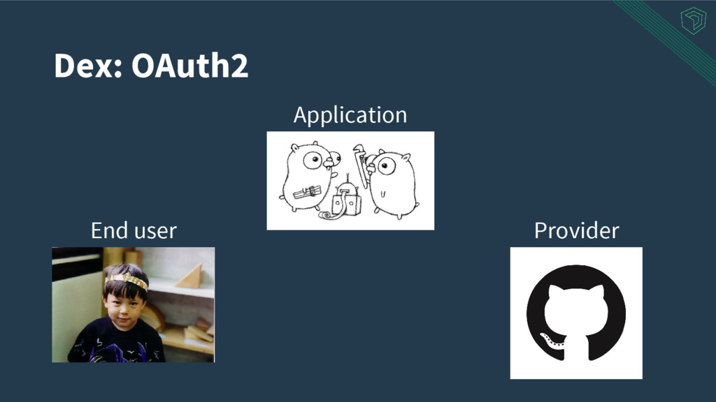 Dex: OAuth2 Application End user Provider