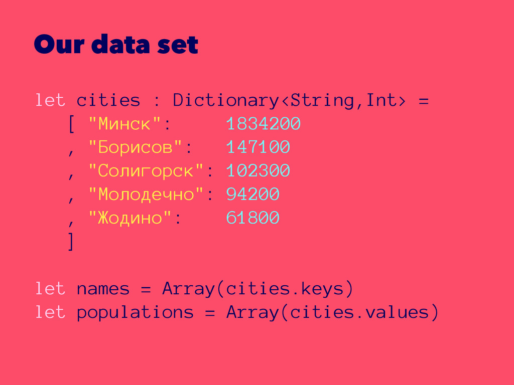 Our data set let cities : Dictionary<String,Int...