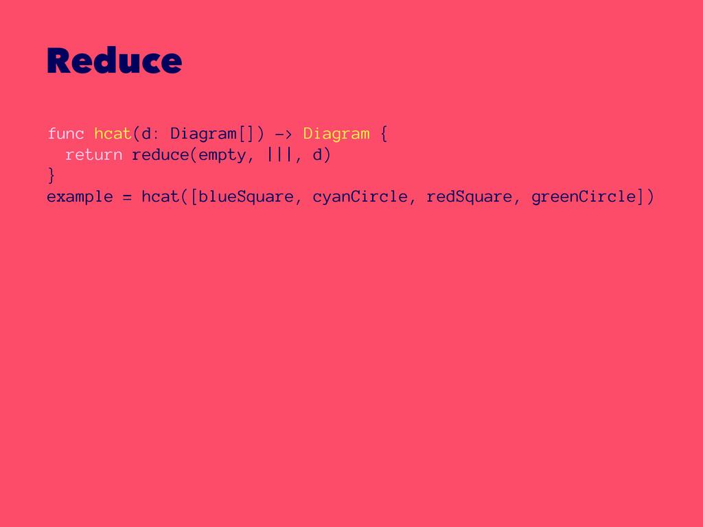 Reduce func hcat(d: Diagram[]) -> Diagram { ret...
