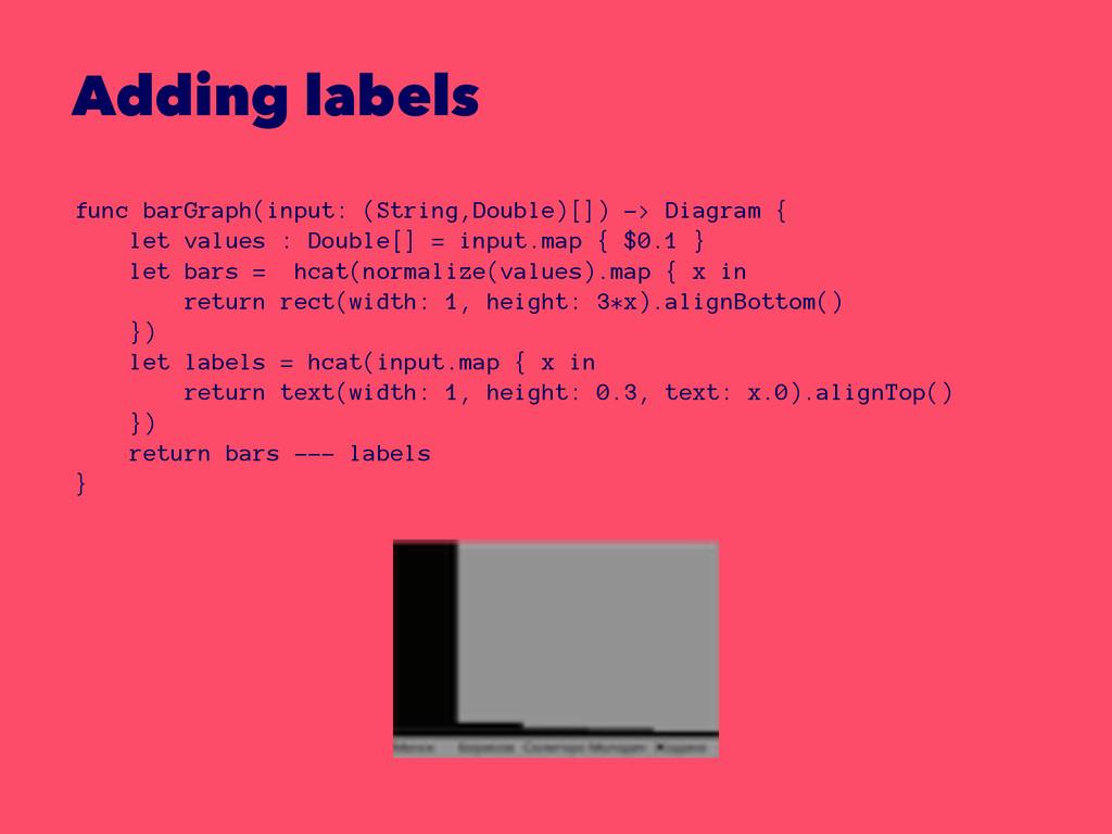 Adding labels func barGraph(input: (String,Doub...