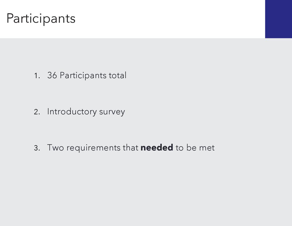 Introductory survey 1. 36 Participants total 2....