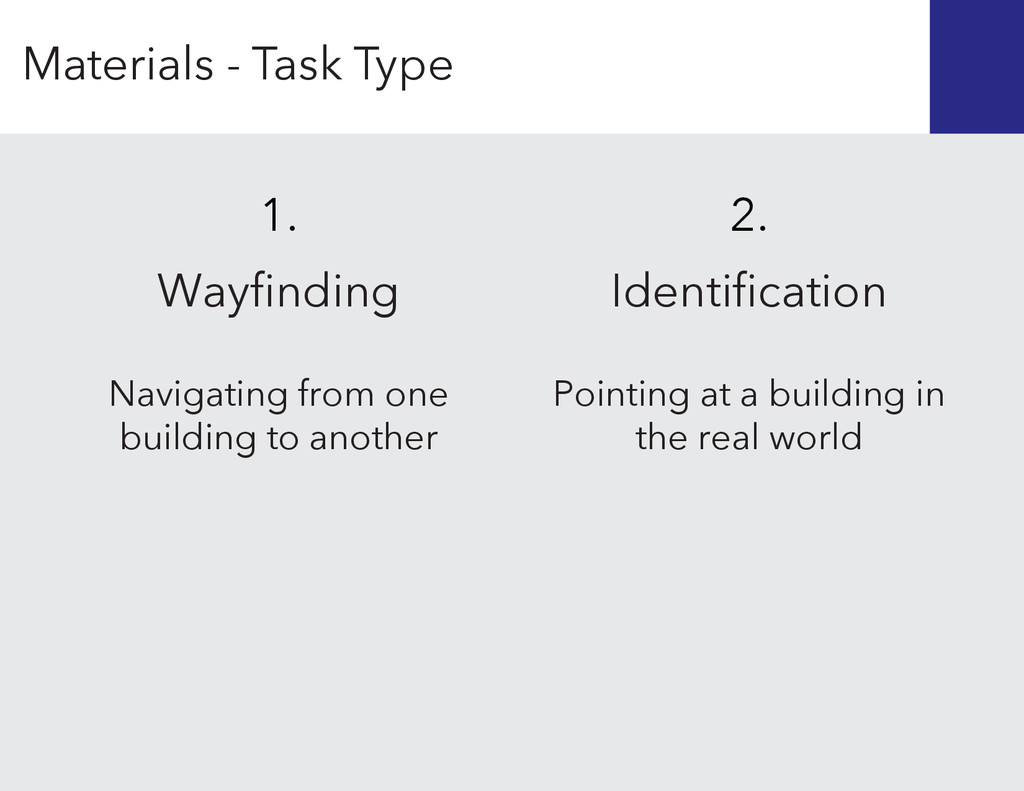 1. 2. Wayfinding Navigating from one building to...
