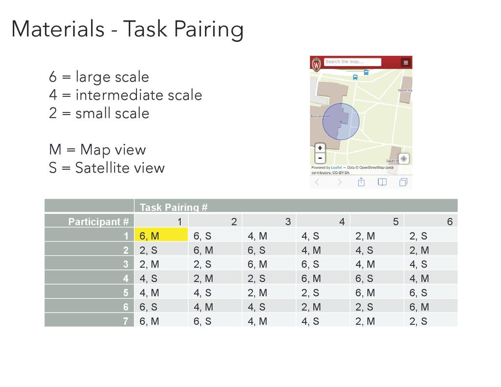 Task Pairing # Participant # 1 2 3 4 5 6 1 6, M...