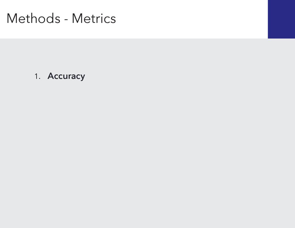1. Accuracy Methods - Metrics