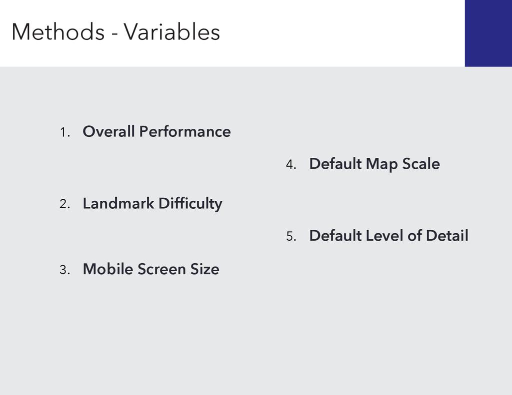 2. 3. 1. 5. 4. Landmark Difficulty Mobile Screen...