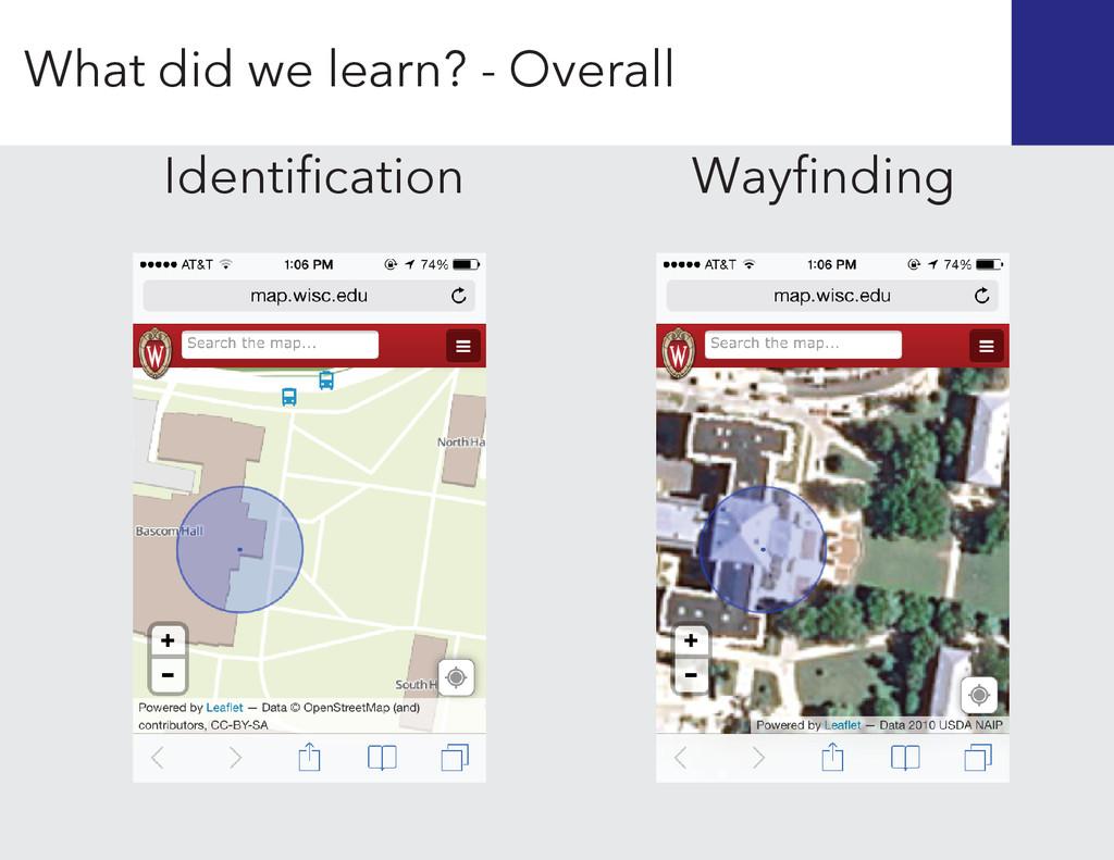 Wayfinding Identification What did we learn? - Ov...