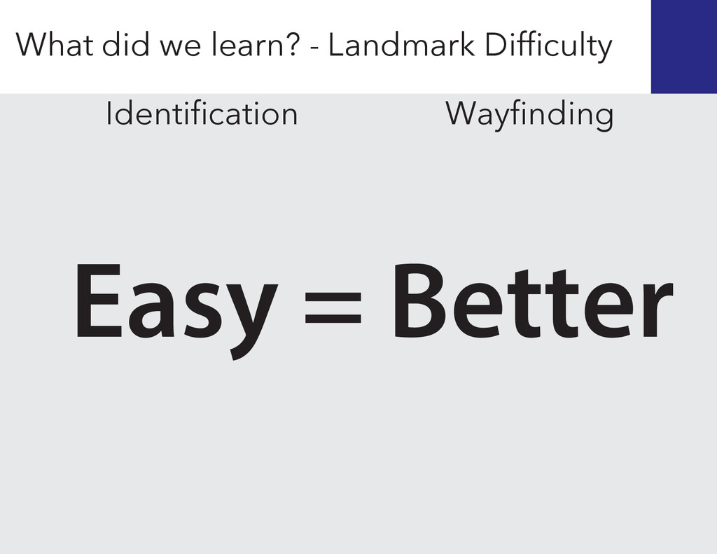 Easy = Better Identification Wayfinding What did ...