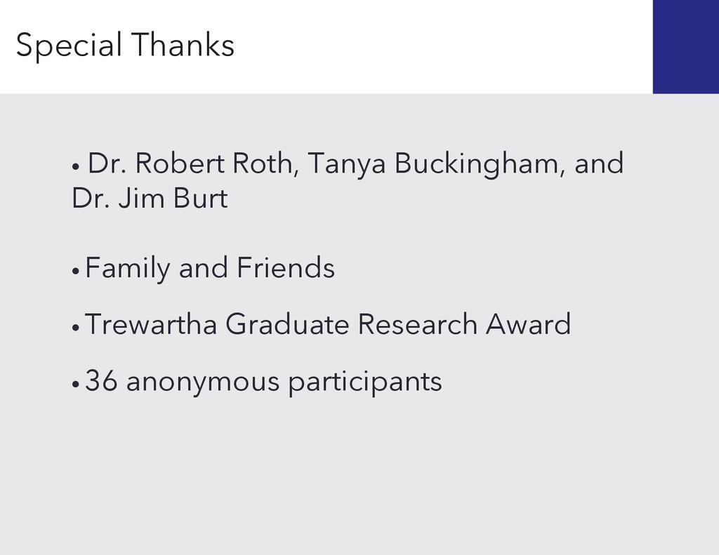 • Dr. Robert Roth, Tanya Buckingham, and Dr. Ji...