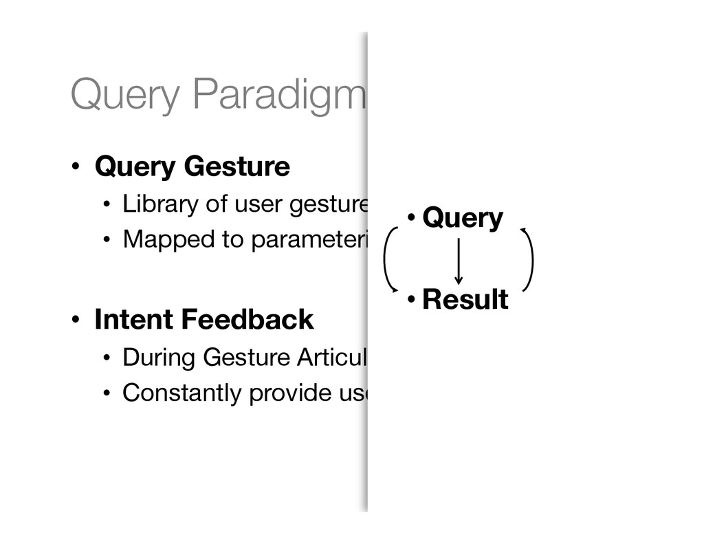 Query Paradigm (contd.) • Query Gesture • L...