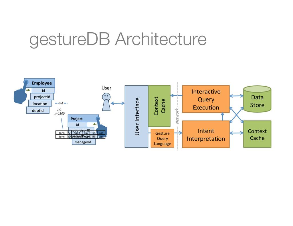 gestureDB Architecture Feedback   Genera...