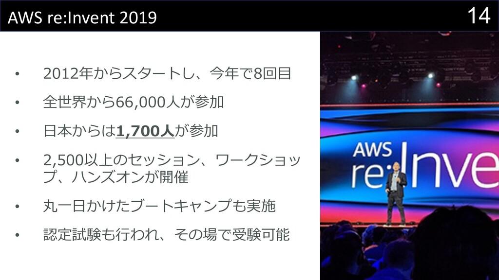 14 AWS re:Invent 2019 • 2012年からスタートし、今年で8回⽬ • 全...