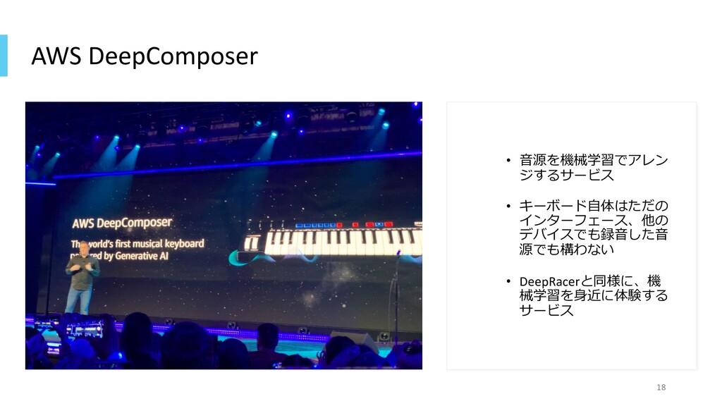 AWS DeepComposer • ⾳源を機械学習でアレン ジするサービス • キーボード⾃...