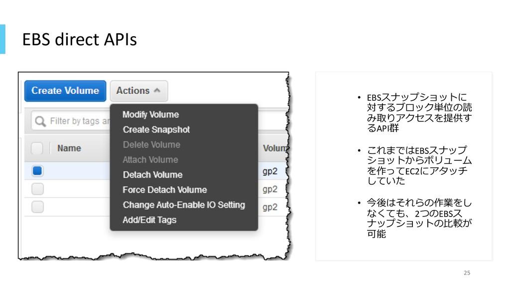 EBS direct APIs • EBSスナップショットに 対するブロック単位の読 み取りア...
