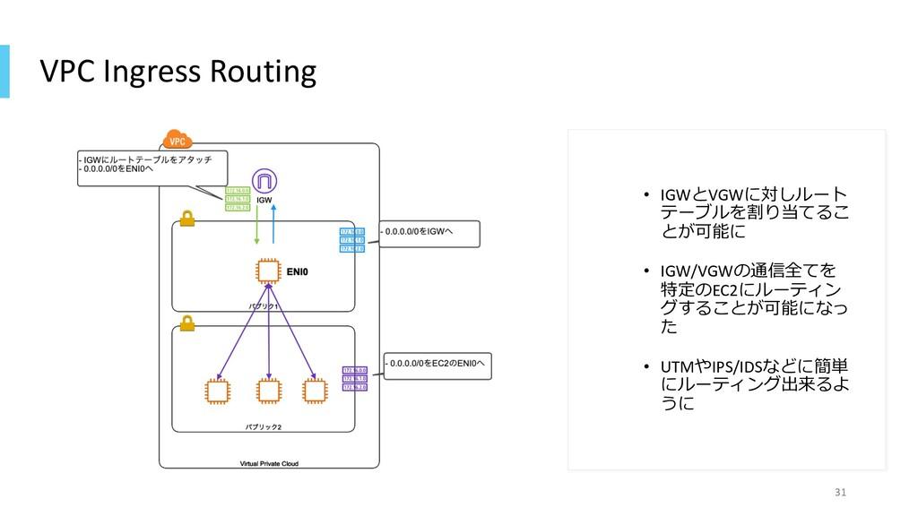 VPC Ingress Routing • IGWとVGWに対しルート テーブルを割り当てるこ...
