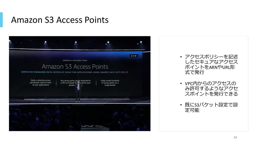 Amazon S3 Access Points • アクセスポリシーを記述 したセキュアなアク...