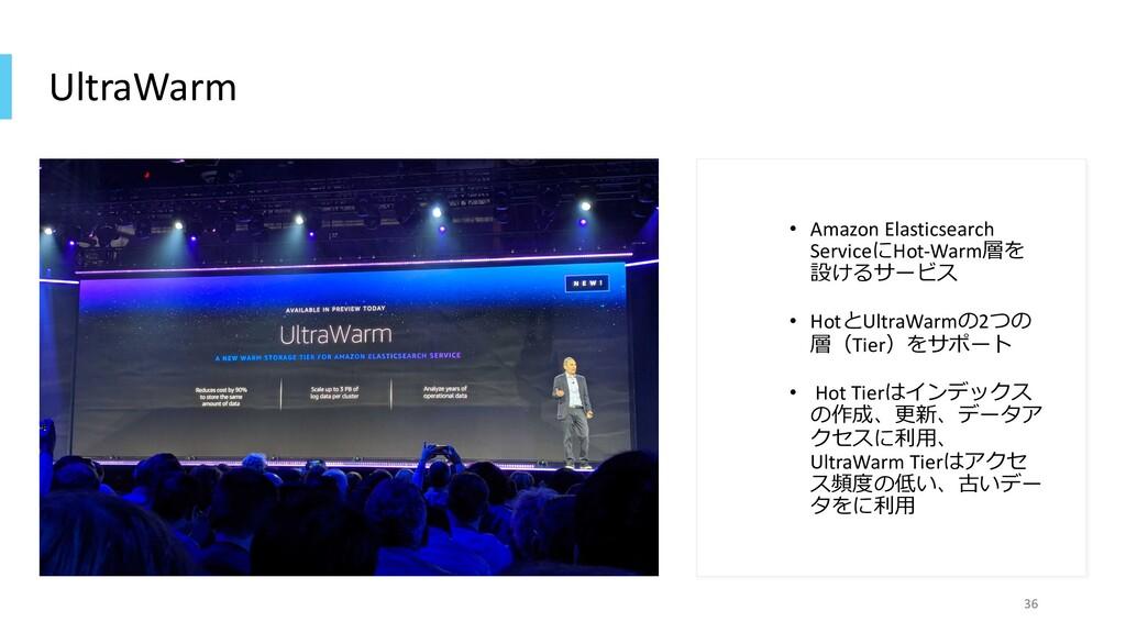 UltraWarm • Amazon Elasticsearch ServiceにHot-Wa...